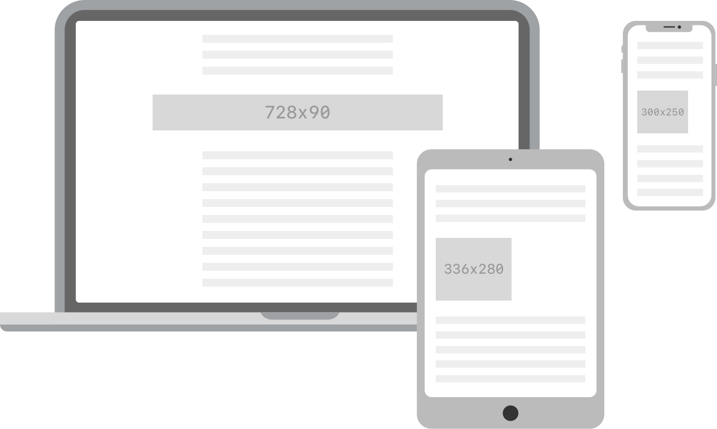A picture of a responsive AdSense ad on desktop, tablet and phone screens
